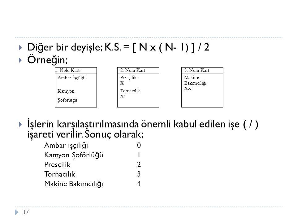 Diğer bir deyişle; K.S. = [ N x ( N- 1) ] / 2 Örneğin;